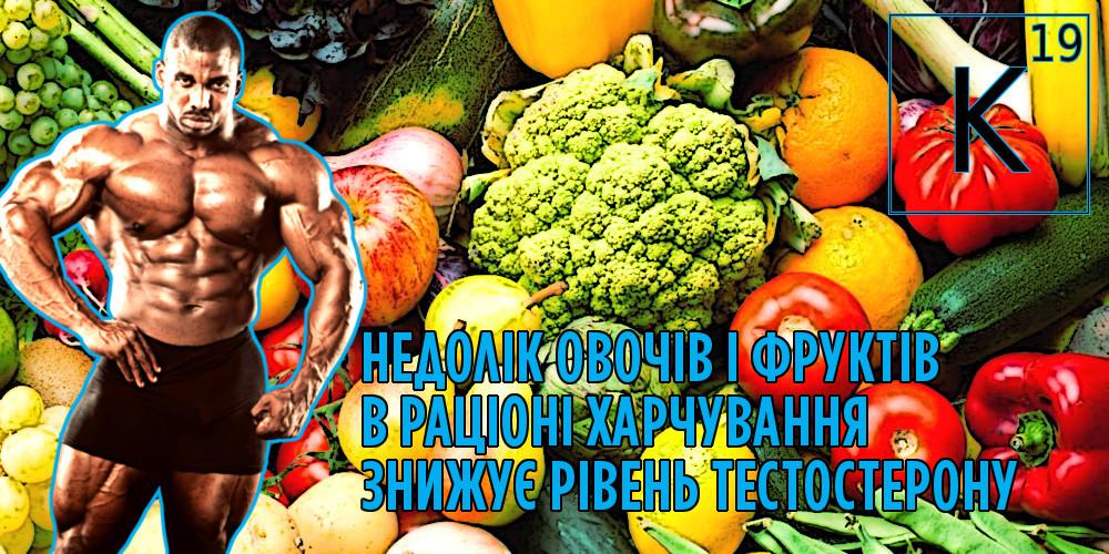 Недолік овочів і фруктів в раціоні харчування знижує рівень тестостерону