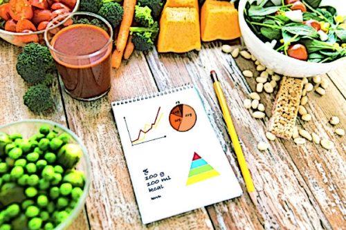 Калорийность питания — важнейший фактор при наращивании мышечной массы